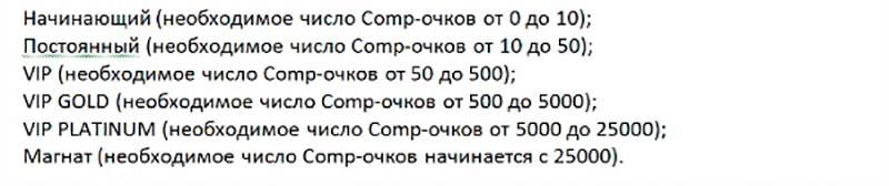 ВИП-программа